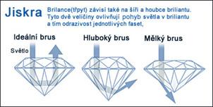 diamant-třpyt
