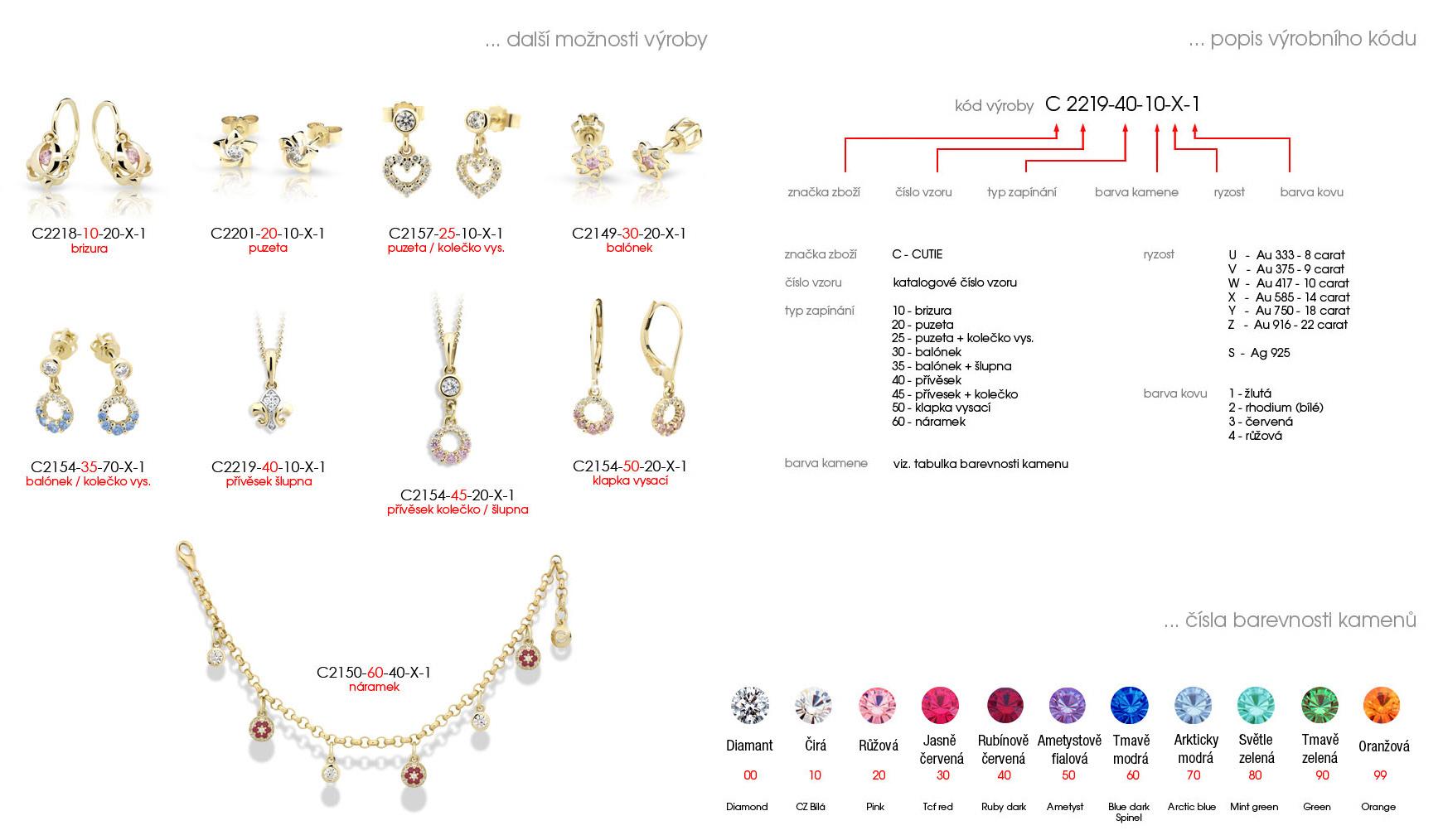 Barevné označení Cutie Jewellery